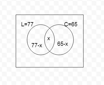 Cubesvenn diagram and puzzles questions answers examfriend from diagram we get ccuart Gallery