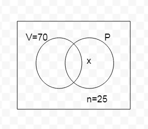 Cubesvenn diagram and puzzles questions answers examfriend from the diagram ccuart Choice Image